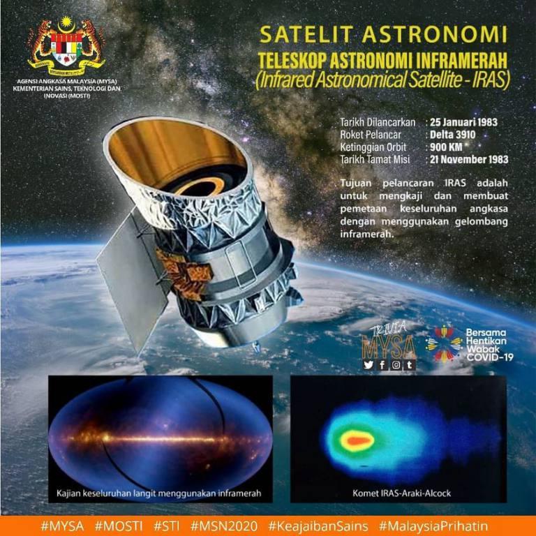 Teleskop Astronomi Inframerah (IRAS)