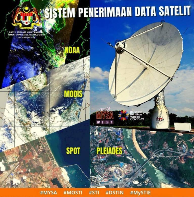 Sistem Penerimaan Data Satelit