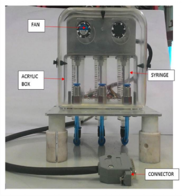AUTOMATED CULTIVATION SYSTEM (ACS)