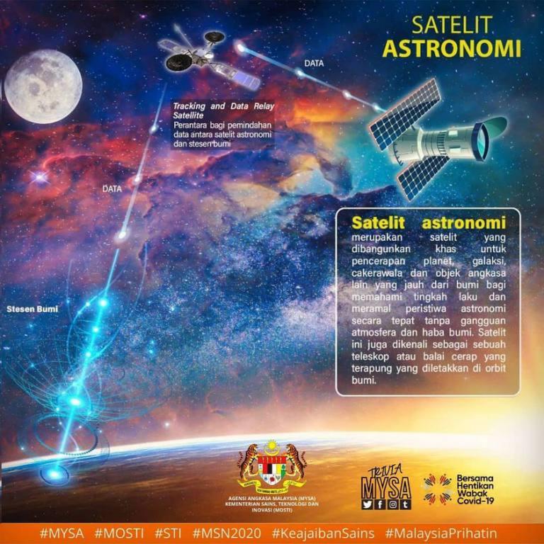 Satelit Astronomi