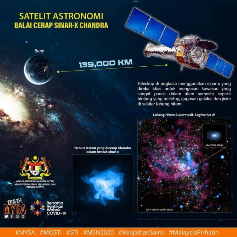 Balai Cerap Sinar-X Chandra