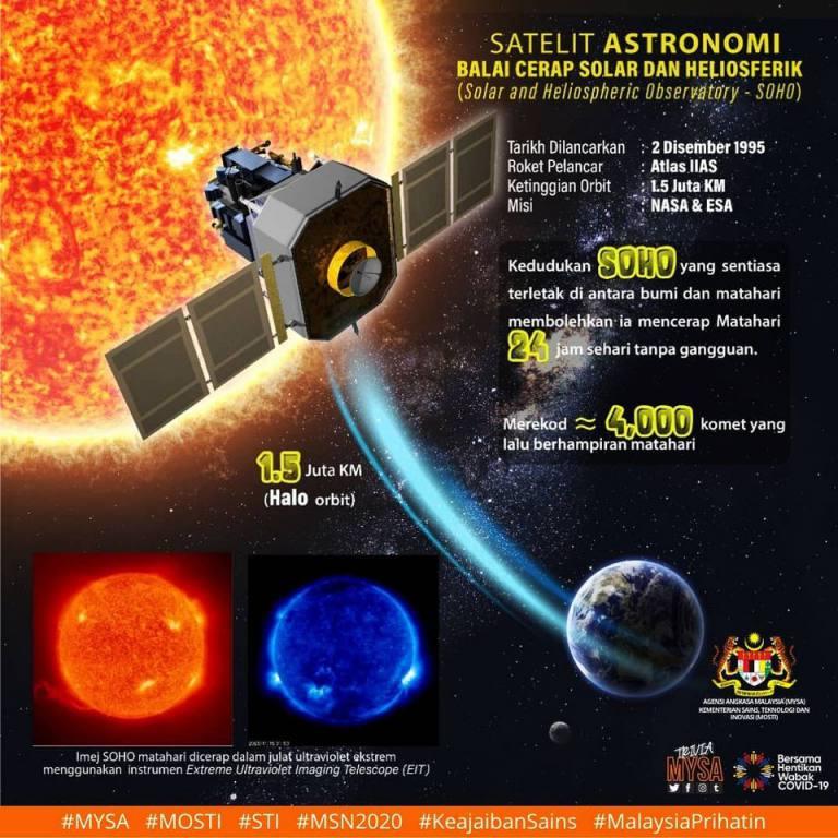Balai Cerap Solar dan Heliosferik (SOHO)