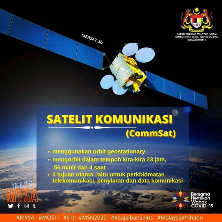 Satelit Komunikasi (CommSat)