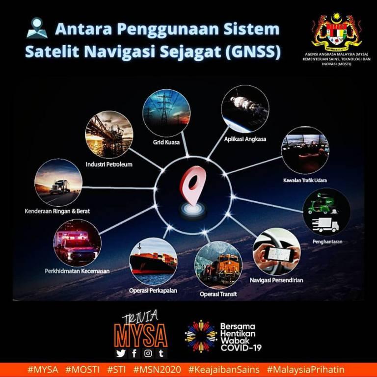 Antara Penggunaan Sistem Satelit Navigasi Sejagat (GNSS)