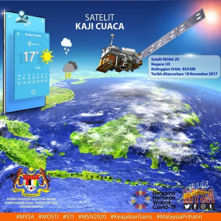 Satelit Kaji Cuaca