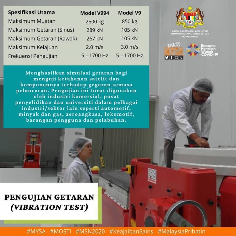 PENGUJIAN GETARAN (VIBRATION TEST)