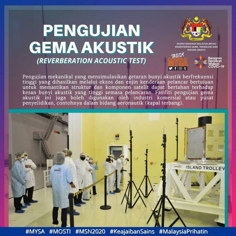 PENGUJIAN GEMA AKUSTIK (REVERBERATION ACOUSTIC TEST)