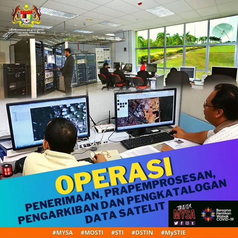 Operasi Penerimaan, Prapemprosesan, Pengarkiban dan Pengkatalogan Data Satelit