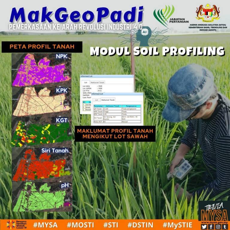 MakGeoPadi: Modul Soil Profiling