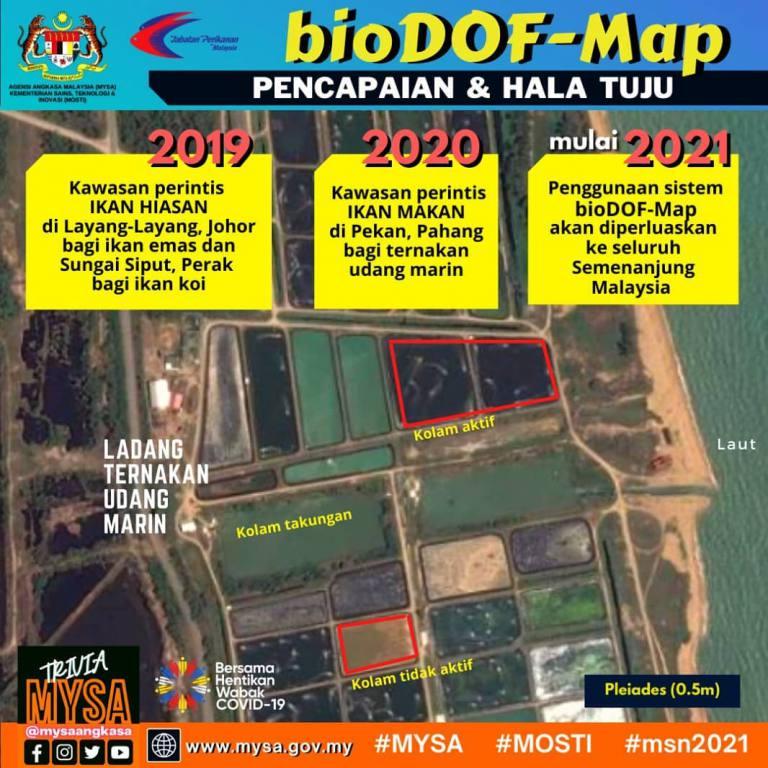 bioDOF-Map: Pencapaian & Hala Tuju