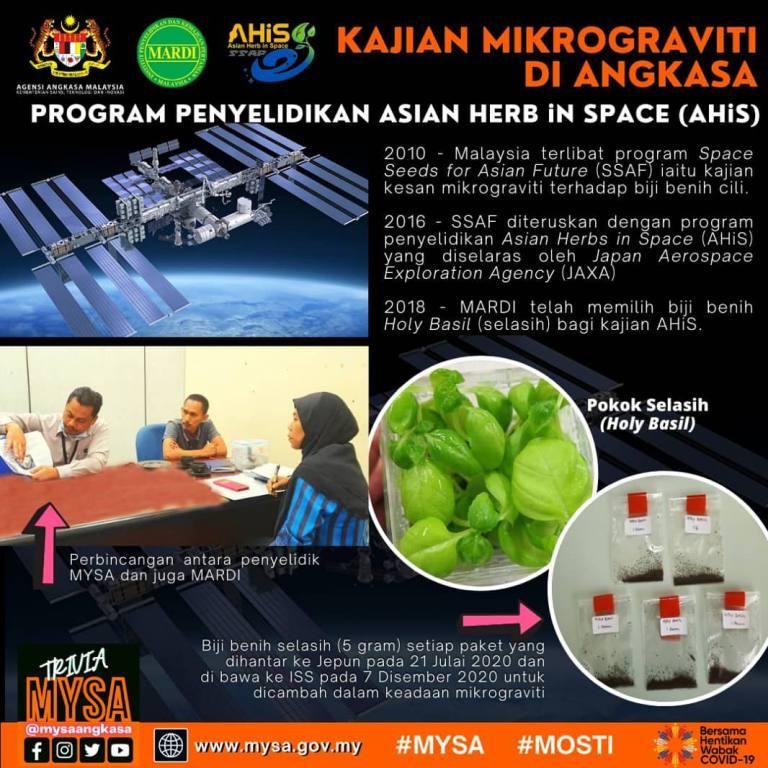 Program Penyelidikan Asian Herbs in Space (AHiS)