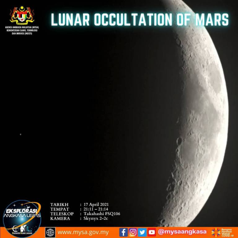 "Fenomena ""Lunar Occultation of Mars"""