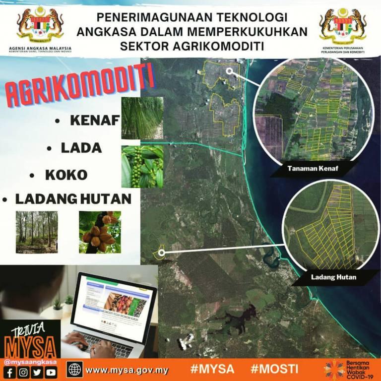 Penerimaan Teknologi Angkasa dalam Memperkukuhkan Sektor Agrikomoditi