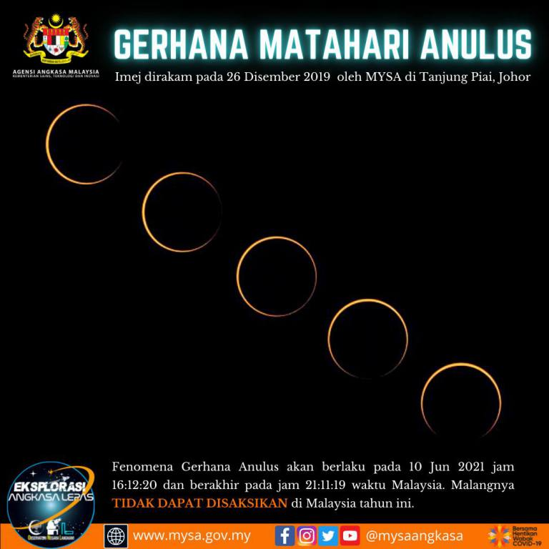 Gerhana Matahari Anulus