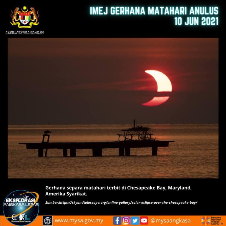 Fenomena Gerhana Matahari Anulus