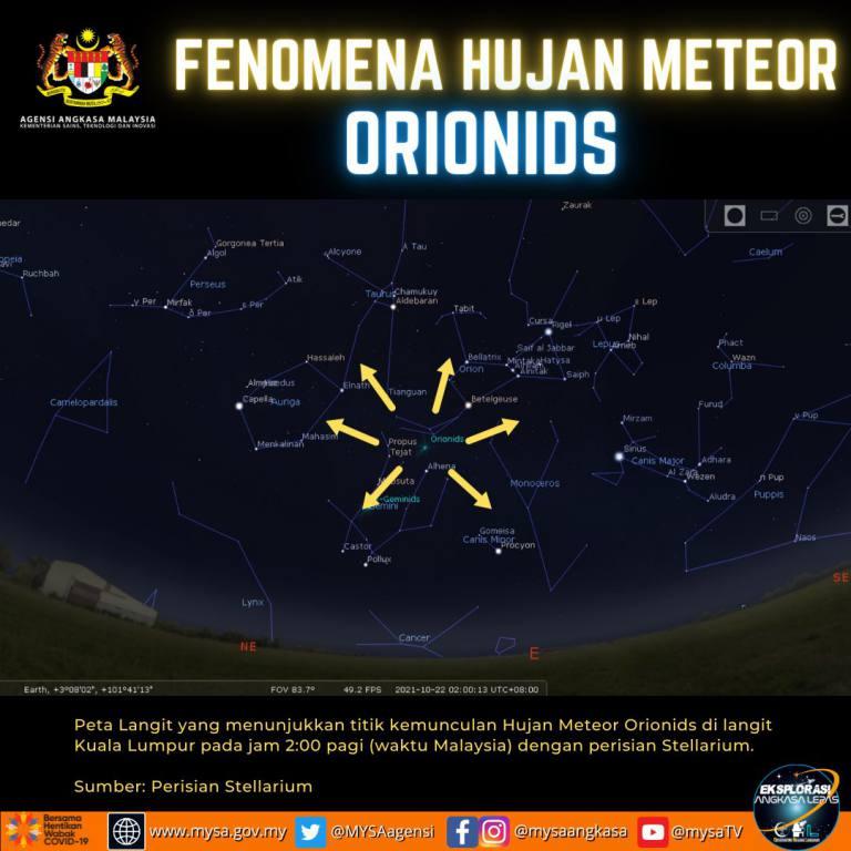 Fenomena Hujan Meteor Orionids